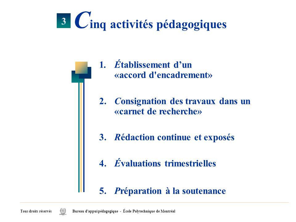 C inq activités pédagogiques 1.Établissement dun «accord d'encadrement» 2.Consignation des travaux dans un «carnet de recherche» 3.Rédaction continue