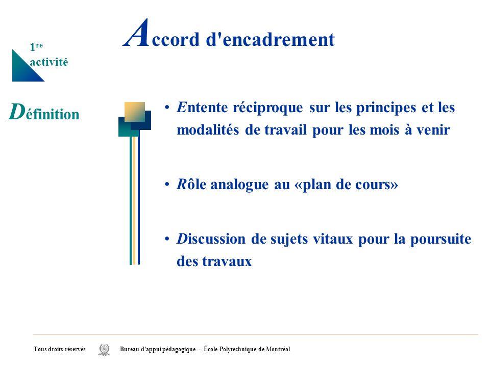 D éfinition Entente réciproque sur les principes et les modalités de travail pour les mois à venir Rôle analogue au «plan de cours» Discussion de suje
