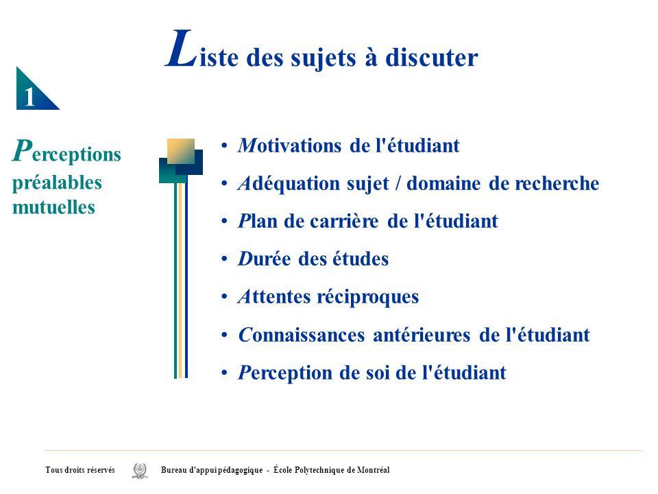 L iste des sujets à discuter Tous droits réservés Bureau d'appui pédagogique - École Polytechnique de Montréal P erceptions préalables mutuelles Motiv