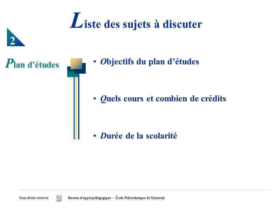 Objectifs du plan détudes Quels cours et combien de crédits Durée de la scolarité P lan d'études Tous droits réservés Bureau d'appui pédagogique - Éco
