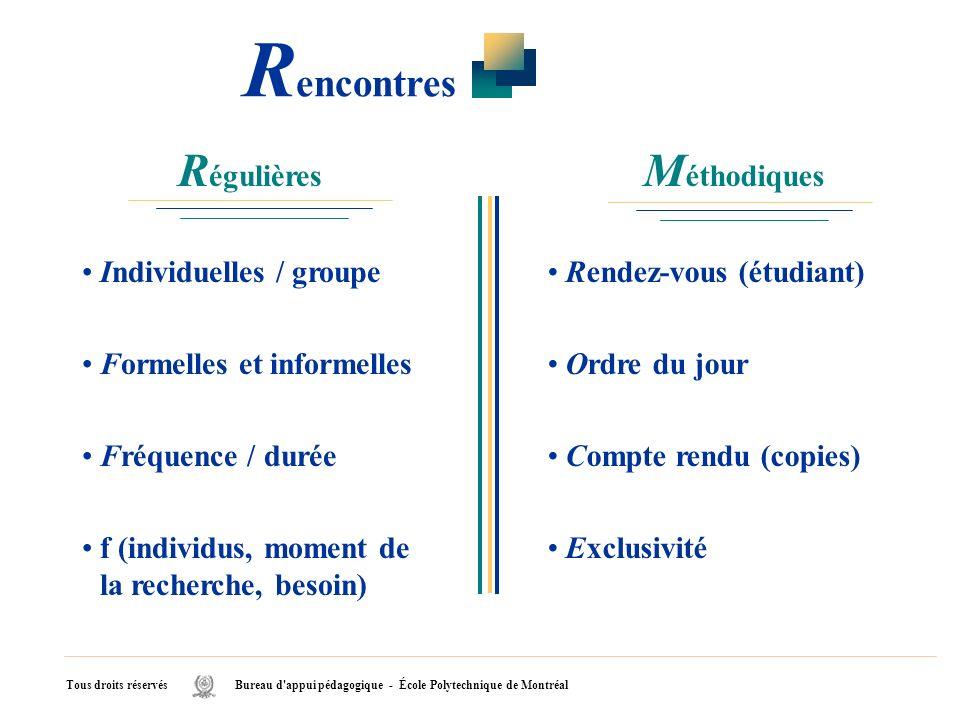 R encontres Tous droits réservés Bureau d'appui pédagogique - École Polytechnique de Montréal R égulières Individuelles / groupe Formelles et informel