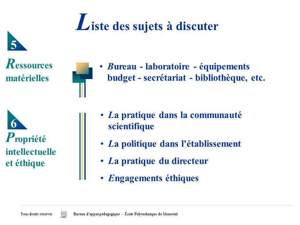 R essources matérielles Bureau - laboratoire - équipements budget - secrétariat - bibliothèque, etc. P ropriété intellectuelle et éthique La pratique