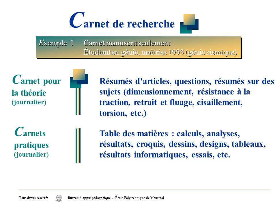Exemple 1Carnet manuscrit seulement Étudiant en génie, maîtrise 1993 (génie sismique) C arnet pour la théorie (journalier) Résumés d'articles, questio