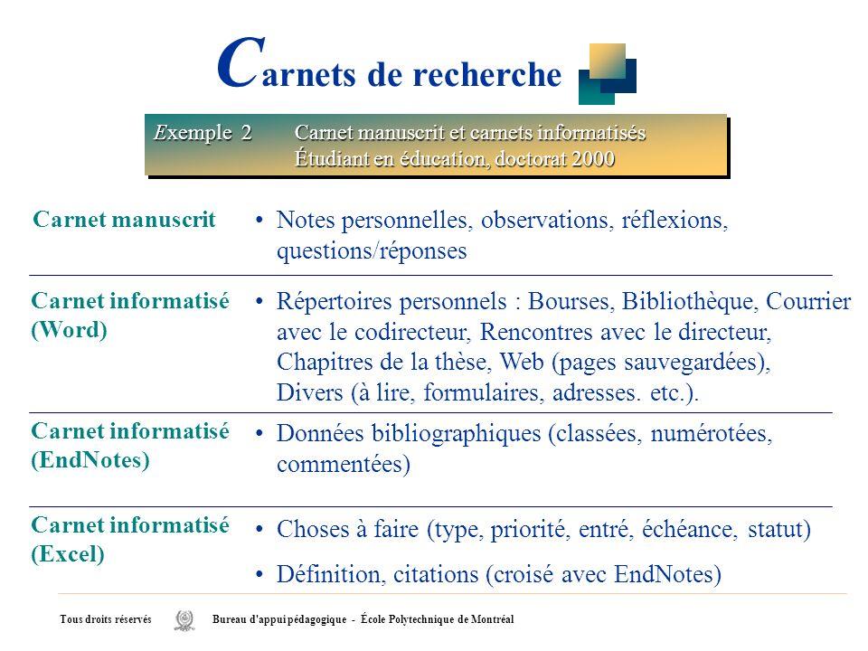 Exemple 2Carnet manuscrit et carnets informatisés Étudiant en éducation, doctorat 2000 Carnet manuscrit Notes personnelles, observations, réflexions,