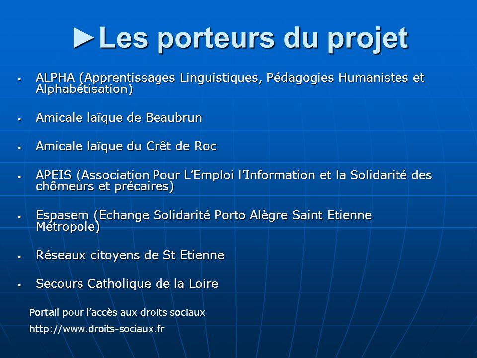 Les porteurs du projet ALPHA (Apprentissages Linguistiques, Pédagogies Humanistes et Alphabétisation) ALPHA (Apprentissages Linguistiques, Pédagogies