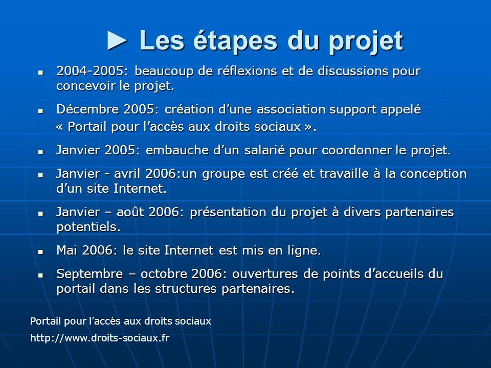 Les étapes du projet Les étapes du projet 2004-2005: beaucoup de réflexions et de discussions pour concevoir le projet. 2004-2005: beaucoup de réflexi