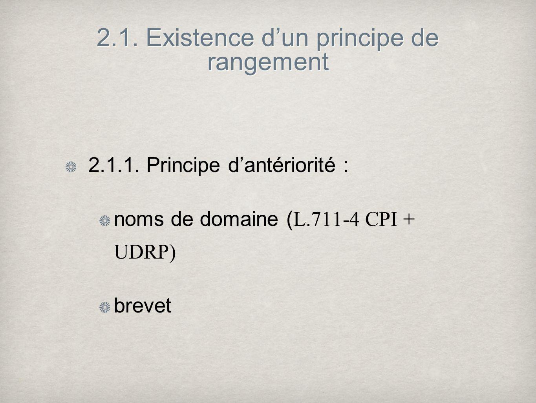 2.1. Existence dun principe de rangement 2.1.1. Principe dantériorité : noms de domaine ( L.711-4 CPI + UDRP) brevet