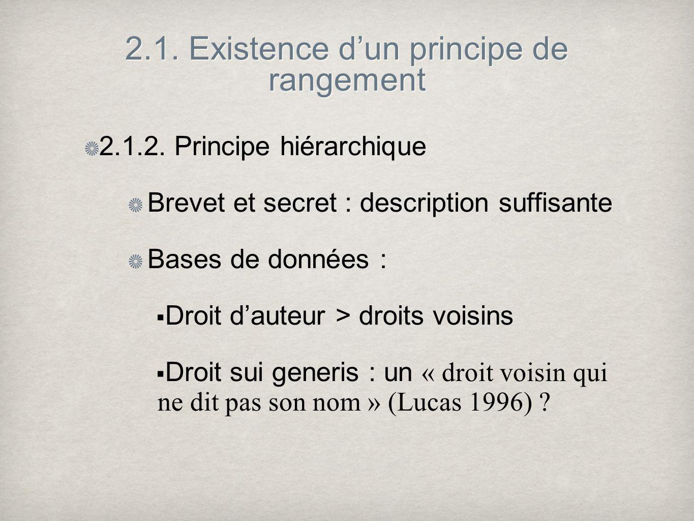 2.1. Existence dun principe de rangement 2.1.2. Principe hiérarchique Brevet et secret : description suffisante Bases de données : Droit dauteur > dro