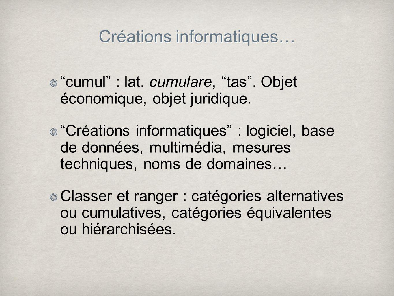 Créations informatiques… 1.Identification des cumuls : classement des objets de droit 2.
