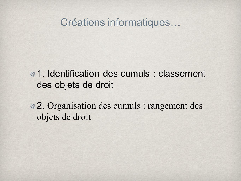 Créations informatiques… 1. Identification des cumuls : classement des objets de droit 2. Organisation des cumuls : rangement des objets de droit