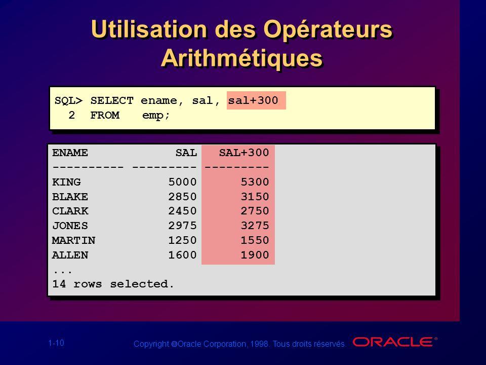 1-10 Copyright Oracle Corporation, 1998. Tous droits réservés. Utilisation des Opérateurs Arithmétiques SQL> SELECT ename, sal, sal+300 2 FROMemp; ENA