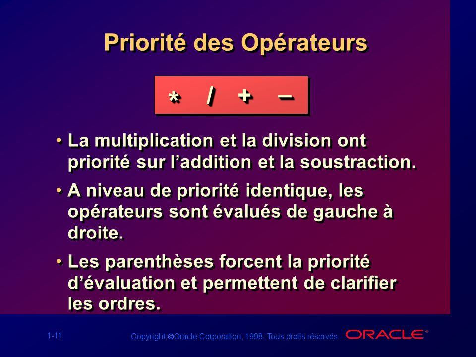 1-11 Copyright Oracle Corporation, 1998. Tous droits réservés. Priorité des Opérateurs La multiplication et la division ont priorité sur laddition et