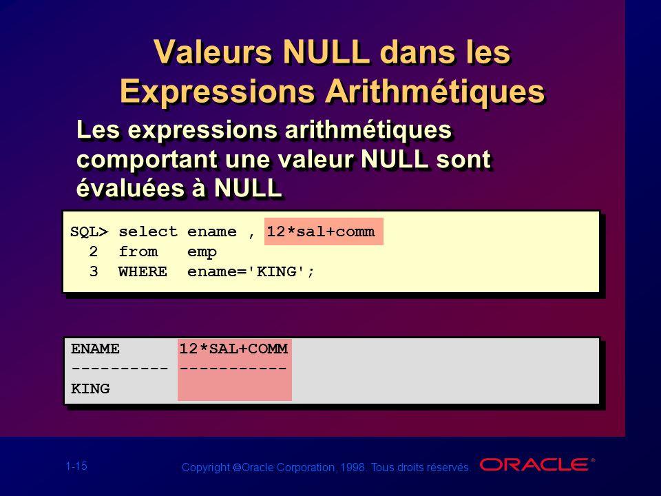 1-15 Copyright Oracle Corporation, 1998. Tous droits réservés. Valeurs NULL dans les Expressions Arithmétiques Les expressions arithmétiques comportan