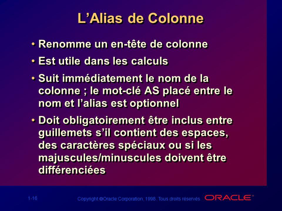 1-16 Copyright Oracle Corporation, 1998. Tous droits réservés. LAlias de Colonne Renomme un en-tête de colonne Est utile dans les calculs Suit immédia