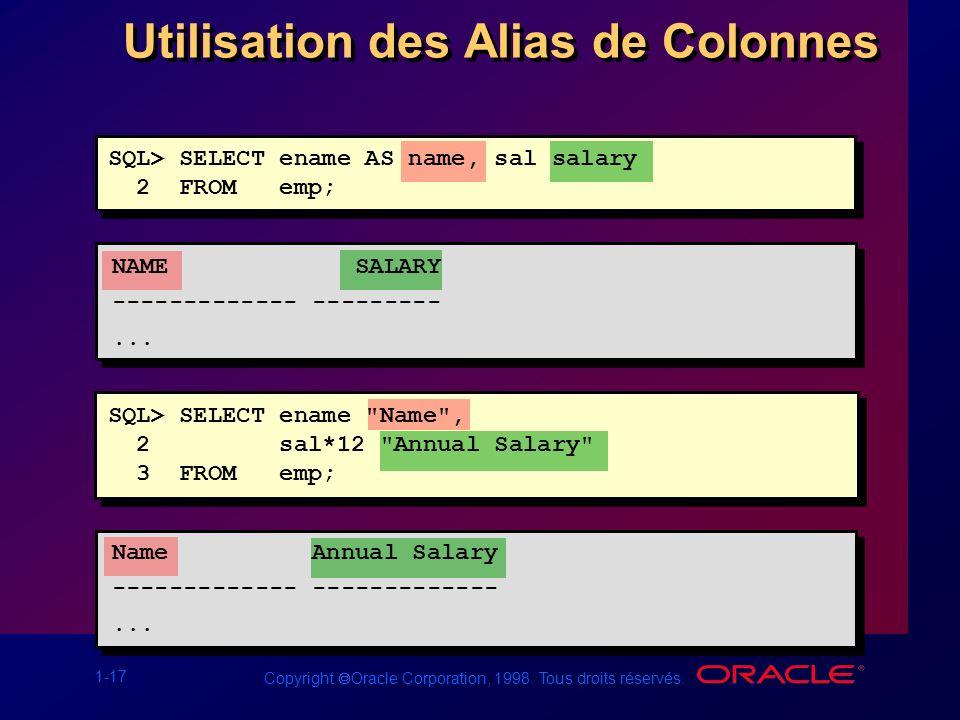 1-17 Copyright Oracle Corporation, 1998. Tous droits réservés. Utilisation des Alias de Colonnes SQL> SELECT ename AS name, sal salary 2 FROM emp; NAM