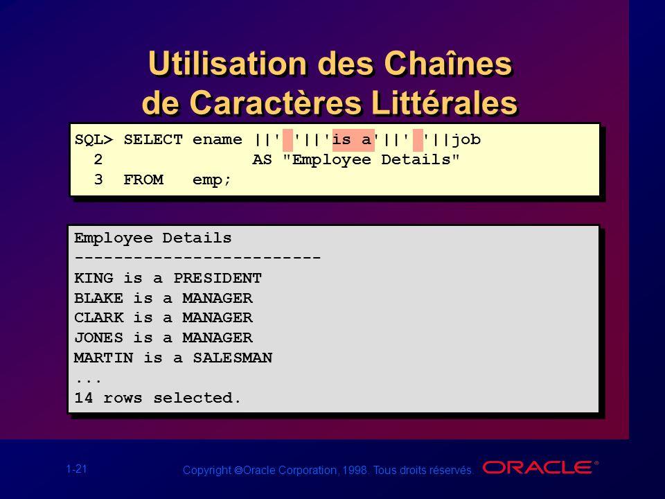 1-21 Copyright Oracle Corporation, 1998. Tous droits réservés. Utilisation des Chaînes de Caractères Littérales Employee Details ---------------------