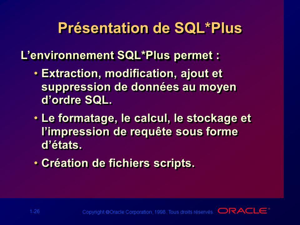 1-26 Copyright Oracle Corporation, 1998. Tous droits réservés. Extraction, modification, ajout et suppression de données au moyen dordre SQL. Le forma