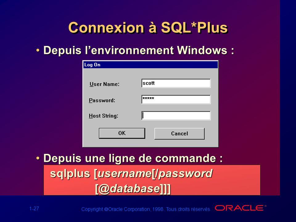 1-27 Copyright Oracle Corporation, 1998. Tous droits réservés. Connexion à SQL*Plus Depuis lenvironnement Windows :Depuis lenvironnement Windows : Dep