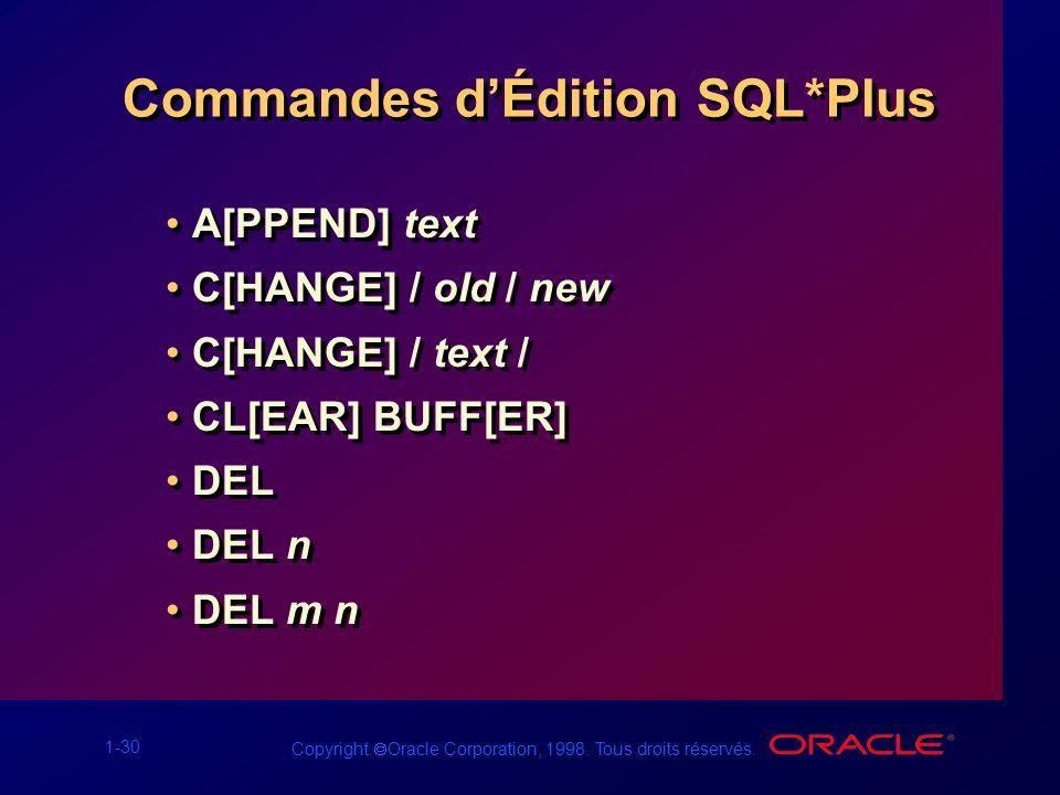 1-30 Copyright Oracle Corporation, 1998. Tous droits réservés. Commandes dÉdition SQL*Plus A[PPEND] text C[HANGE] / old / new C[HANGE] / text / CL[EAR