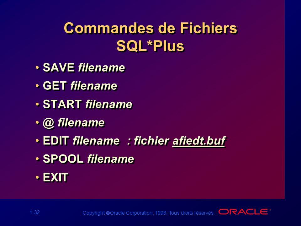 1-32 Copyright Oracle Corporation, 1998. Tous droits réservés. Commandes de Fichiers SQL*Plus SAVE filename GET filename START filename @ filename EDI