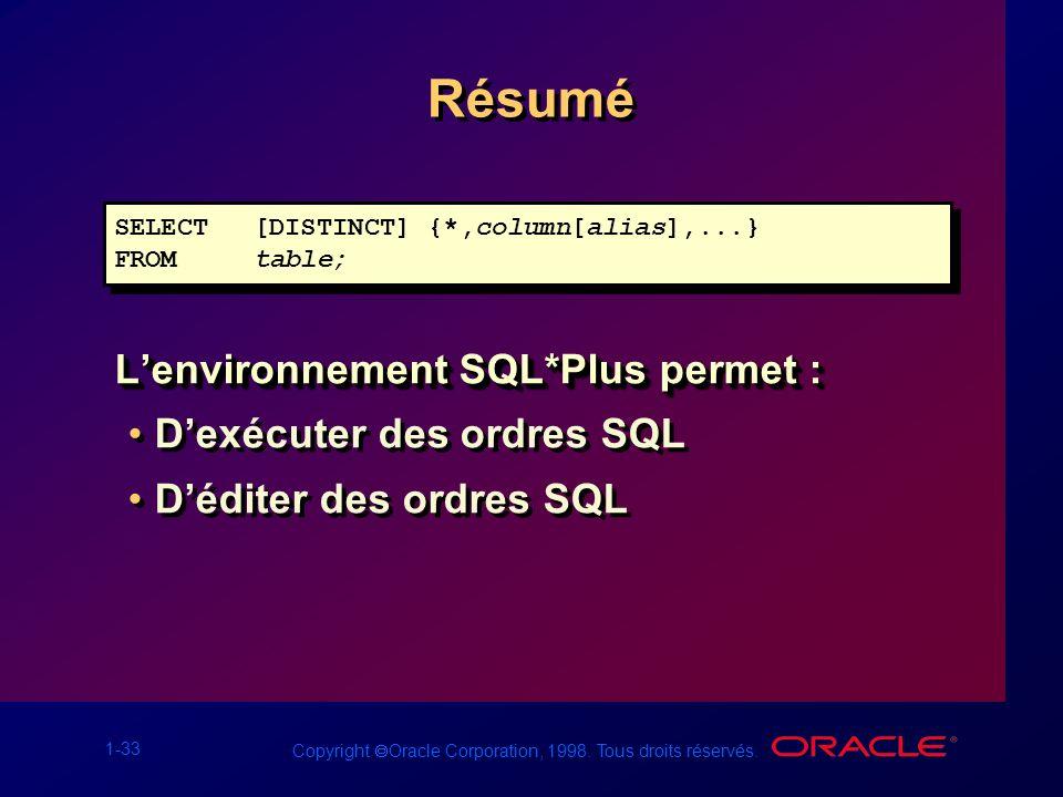 1-33 Copyright Oracle Corporation, 1998. Tous droits réservés. Résumé Lenvironnement SQL*Plus permet : Dexécuter des ordres SQL Déditer des ordres SQL