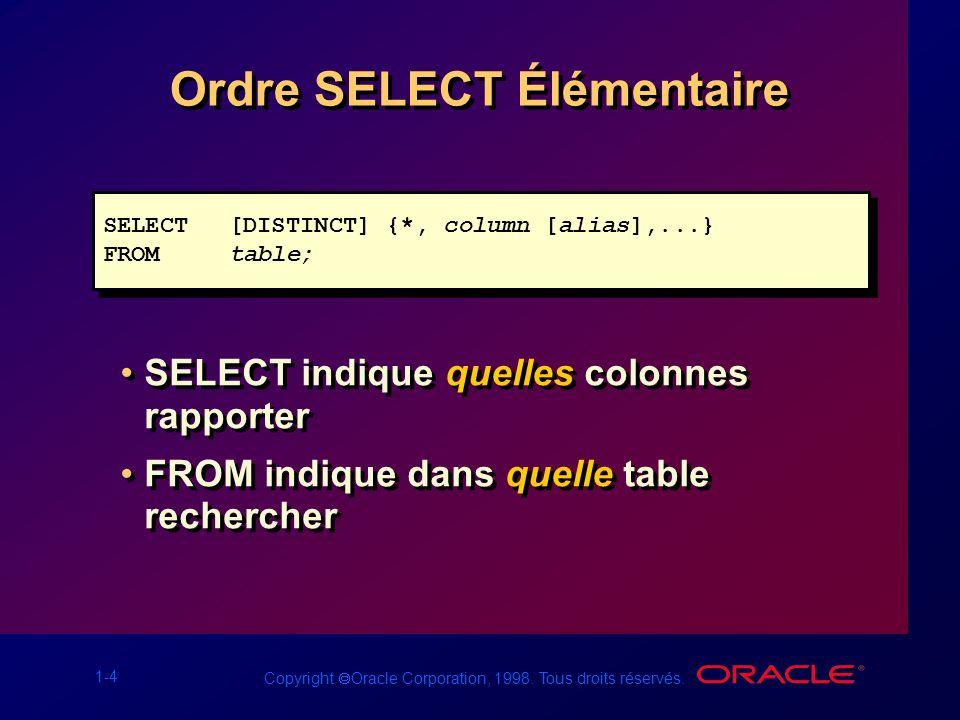 1-4 Copyright Oracle Corporation, 1998. Tous droits réservés. Ordre SELECT Élémentaire SELECT[DISTINCT] {*, column [alias],...} FROMtable; SELECT[DIST