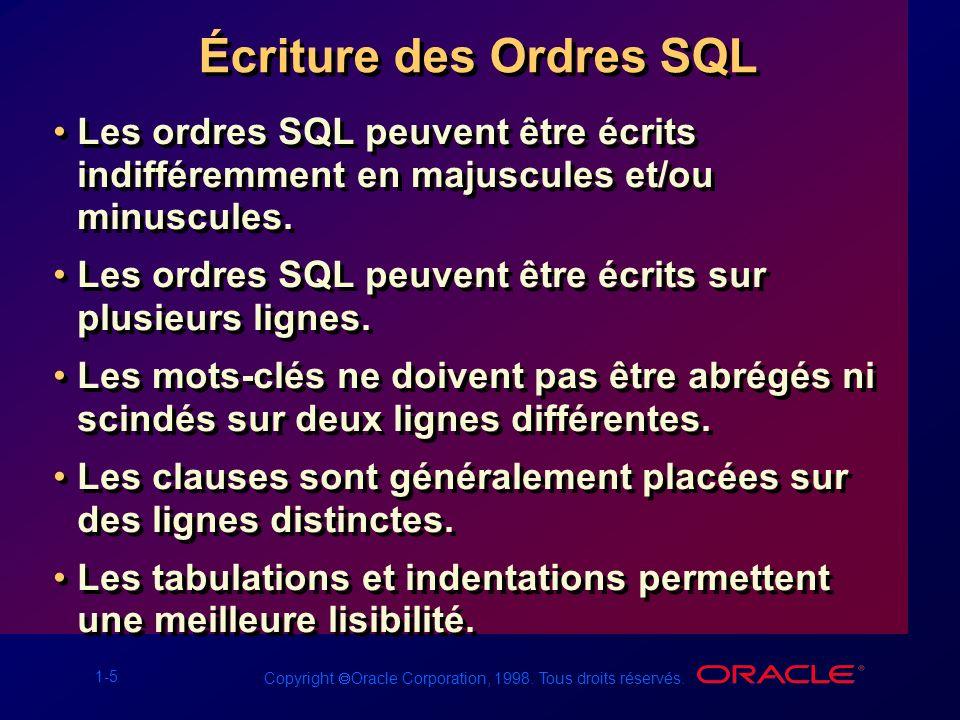 1-5 Copyright Oracle Corporation, 1998. Tous droits réservés. Écriture des Ordres SQL Les ordres SQL peuvent être écrits indifféremment en majuscules