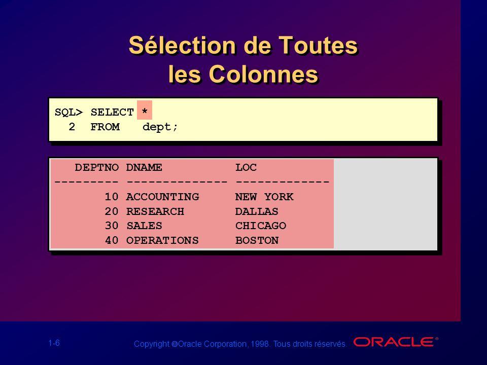 1-6 Copyright Oracle Corporation, 1998. Tous droits réservés. Sélection de Toutes les Colonnes DEPTNO DNAME LOC --------- -------------- -------------