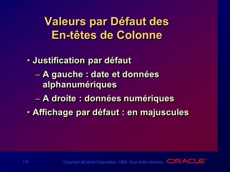 1-8 Copyright Oracle Corporation, 1998. Tous droits réservés. Valeurs par Défaut des En-têtes de Colonne Justification par défaut – A gauche : date et