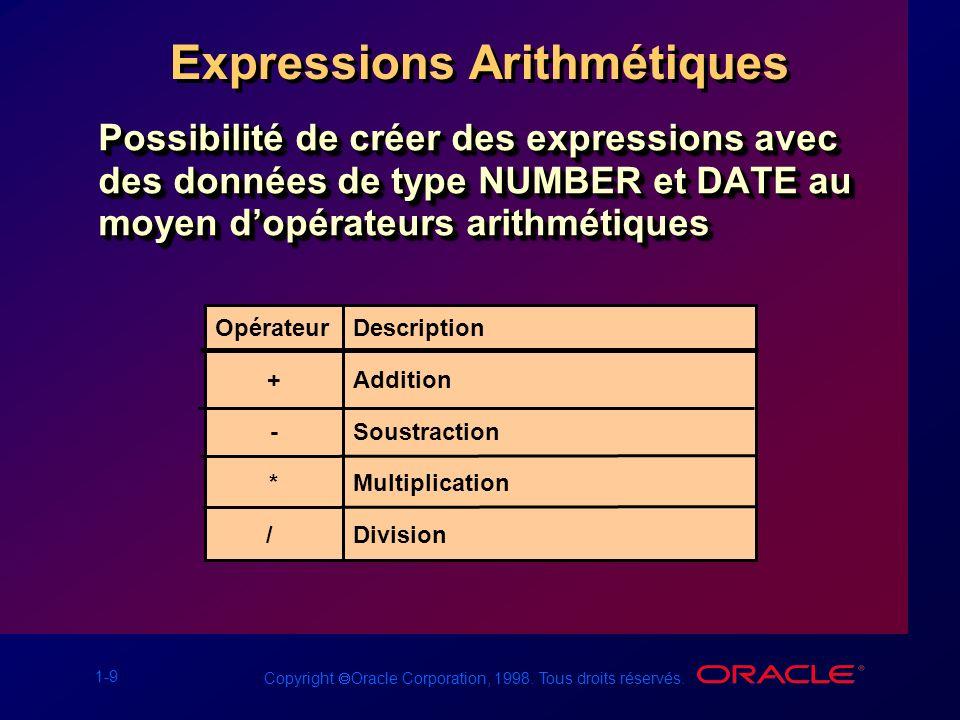 1-9 Copyright Oracle Corporation, 1998. Tous droits réservés. Expressions Arithmétiques Possibilité de créer des expressions avec des données de type