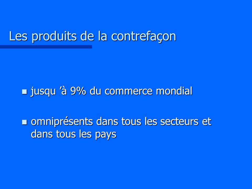 Aucun pays n est à l abri de la contrefaçon n Soit il héberge un « producteur » n soit il est la destination finale pour l écoulement de produits contrefaits