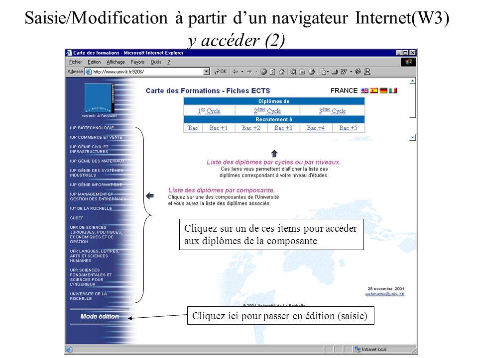 Saisie/Modification à partir dun navigateur Internet(W3) y accéder (2) Cliquez ici pour passer en édition (saisie) Cliquez sur un de ces items pour accéder aux diplômes de la composante