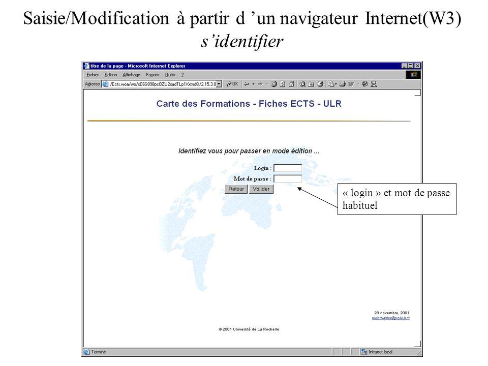 Saisie/Modification à partir d un navigateur Internet(W3) sidentifier « login » et mot de passe habituel