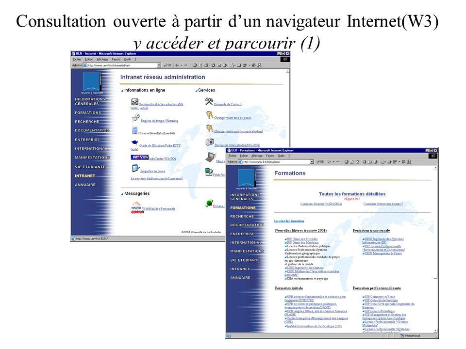 Consultation ouverte à partir dun navigateur Internet(W3) y accéder et parcourir (1)