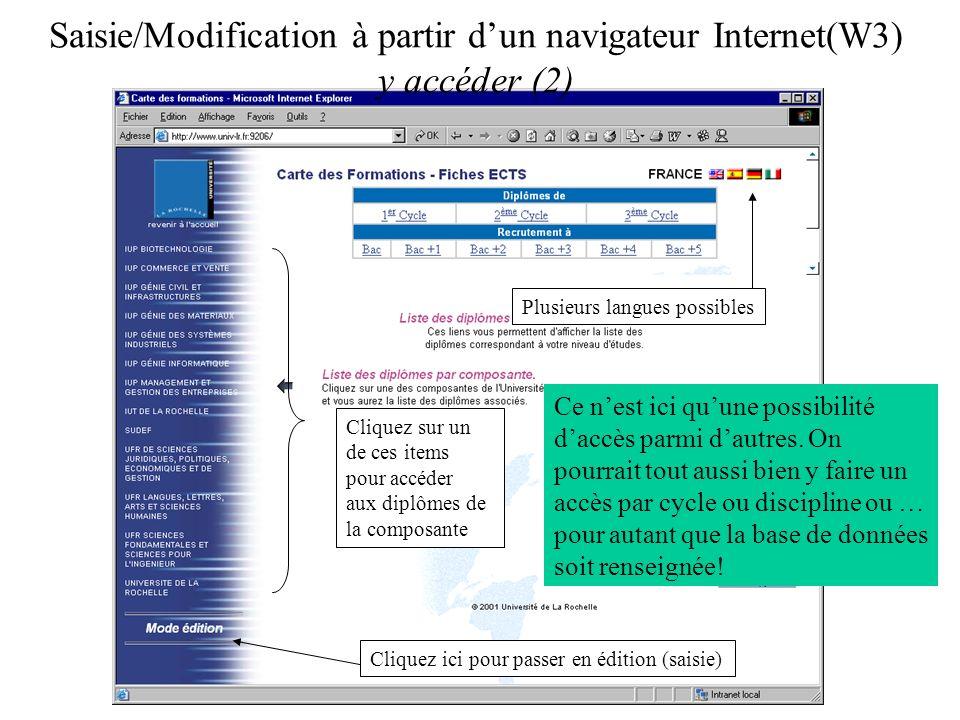 Saisie/Modification à partir dun navigateur Internet(W3) y accéder (2) Cliquez ici pour passer en édition (saisie) Cliquez sur un de ces items pour accéder aux diplômes de la composante Ce nest ici quune possibilité daccès parmi dautres.