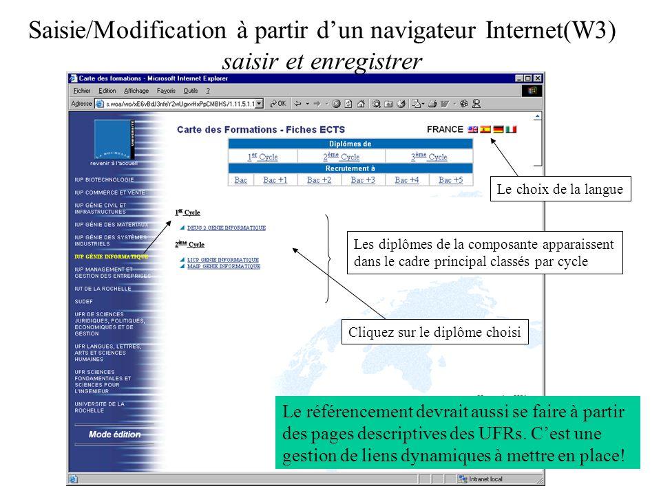 Saisie/Modification à partir dun navigateur Internet(W3) saisir et enregistrer Les diplômes de la composante apparaissent dans le cadre principal classés par cycle Cliquez sur le diplôme choisi Le choix de la langue Le référencement devrait aussi se faire à partir des pages descriptives des UFRs.