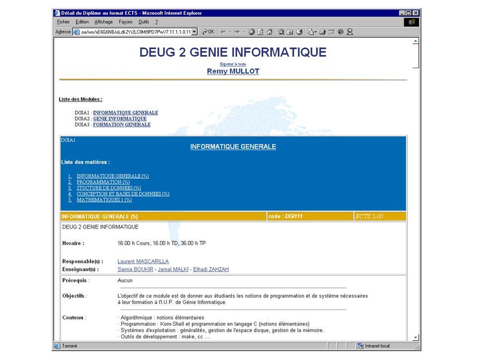 Matières/UV: exemple de saisie Onglet ECTS Ce « PopUp » précise la langue de saisi de la fiche ECTS Crédit ECTS