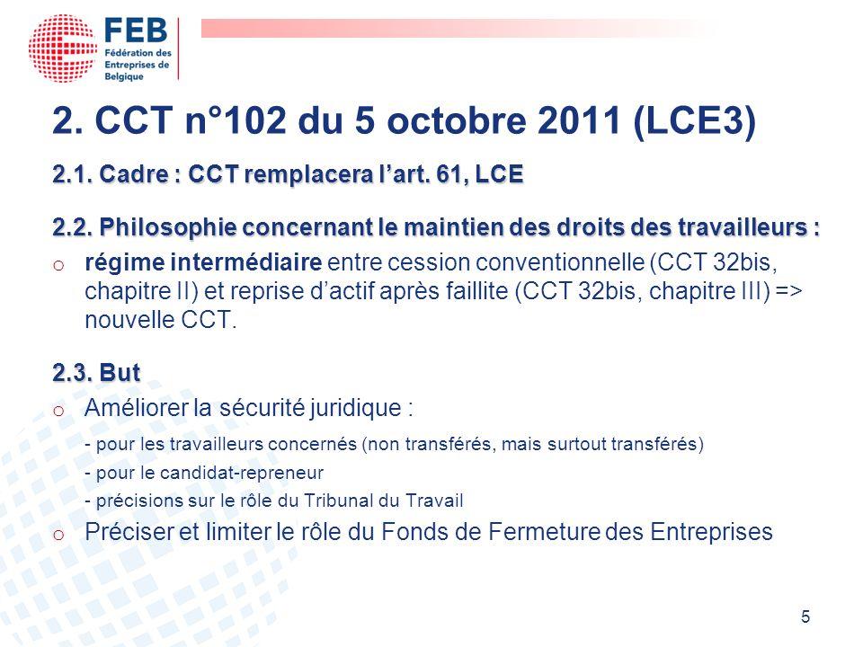 2.1.Cadre : CCT remplacera lart. 61, LCE 2.2.