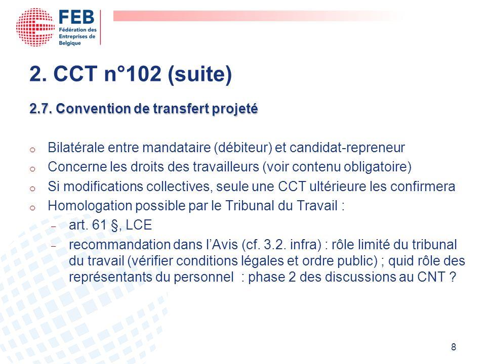 2.7.Convention de transfert projeté 2.7.