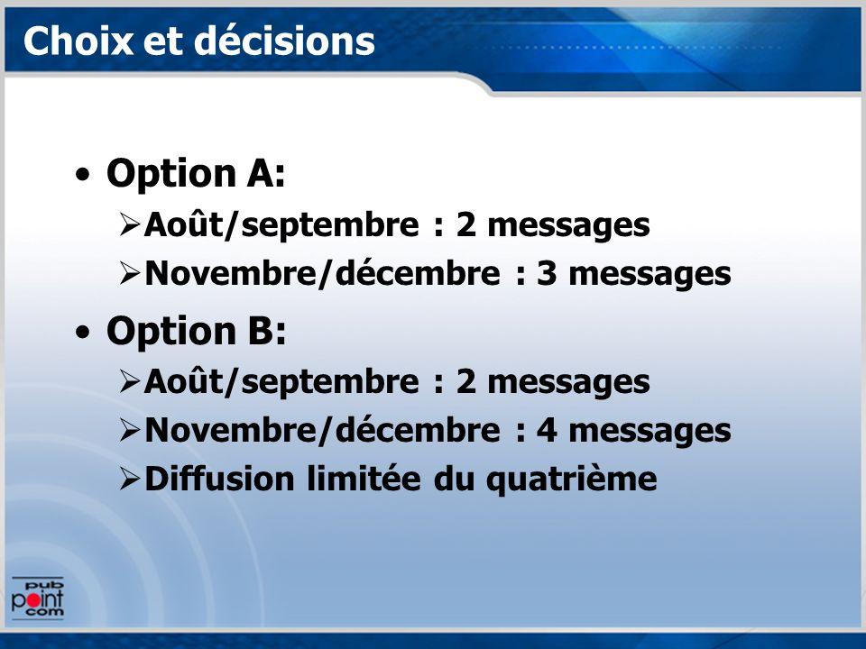 Choix et décisions Option A: Août/septembre : 2 messages Novembre/décembre : 3 messages Option B: Août/septembre : 2 messages Novembre/décembre : 4 me