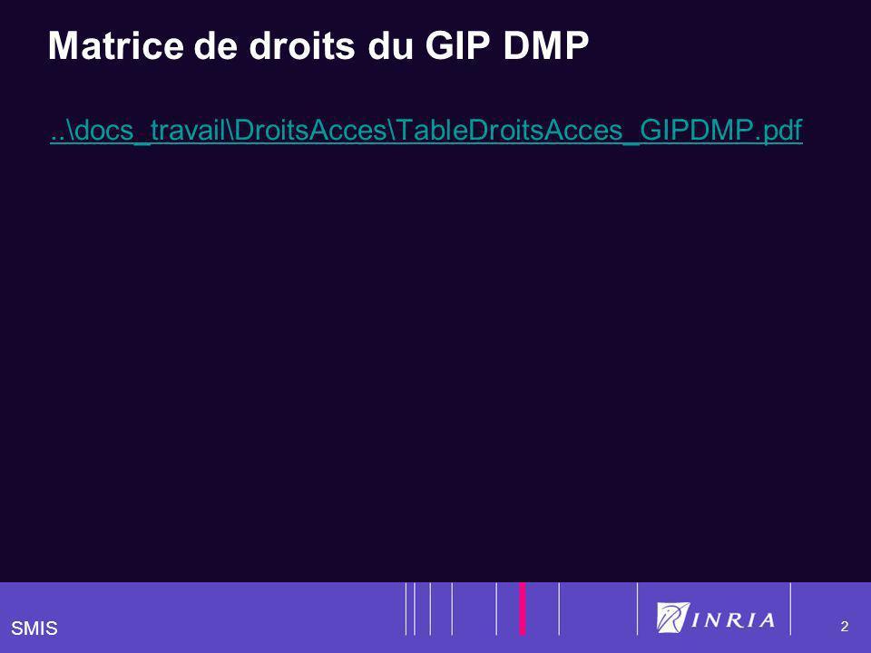 SMIS 2 Matrice de droits du GIP DMP..\docs_travail\DroitsAcces\TableDroitsAcces_GIPDMP.pdf