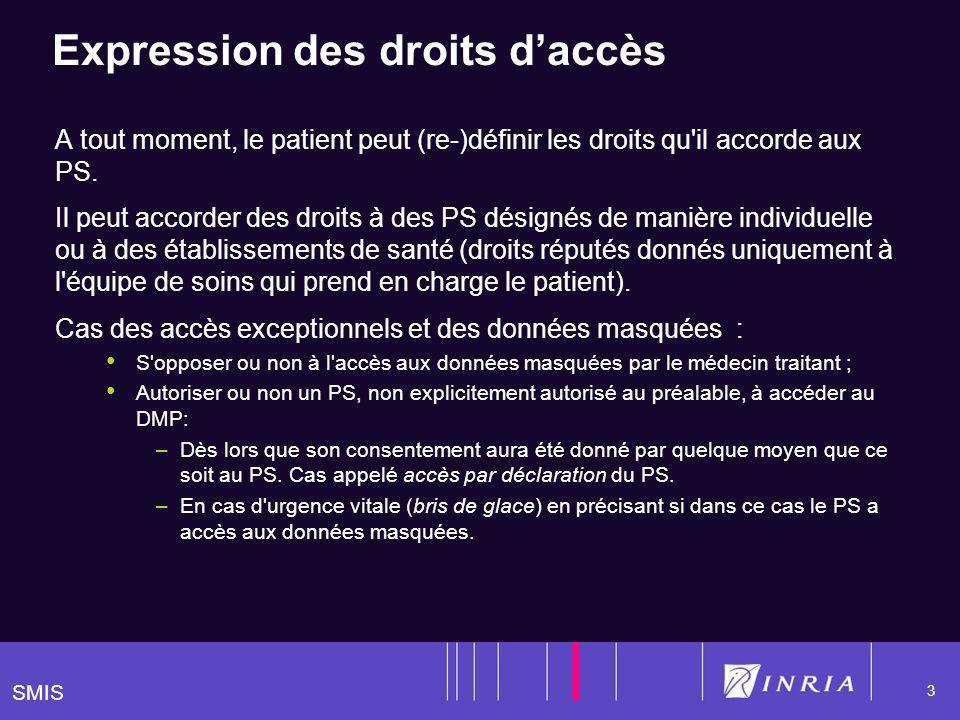SMIS 3 Expression des droits daccès A tout moment, le patient peut (re-)définir les droits qu il accorde aux PS.