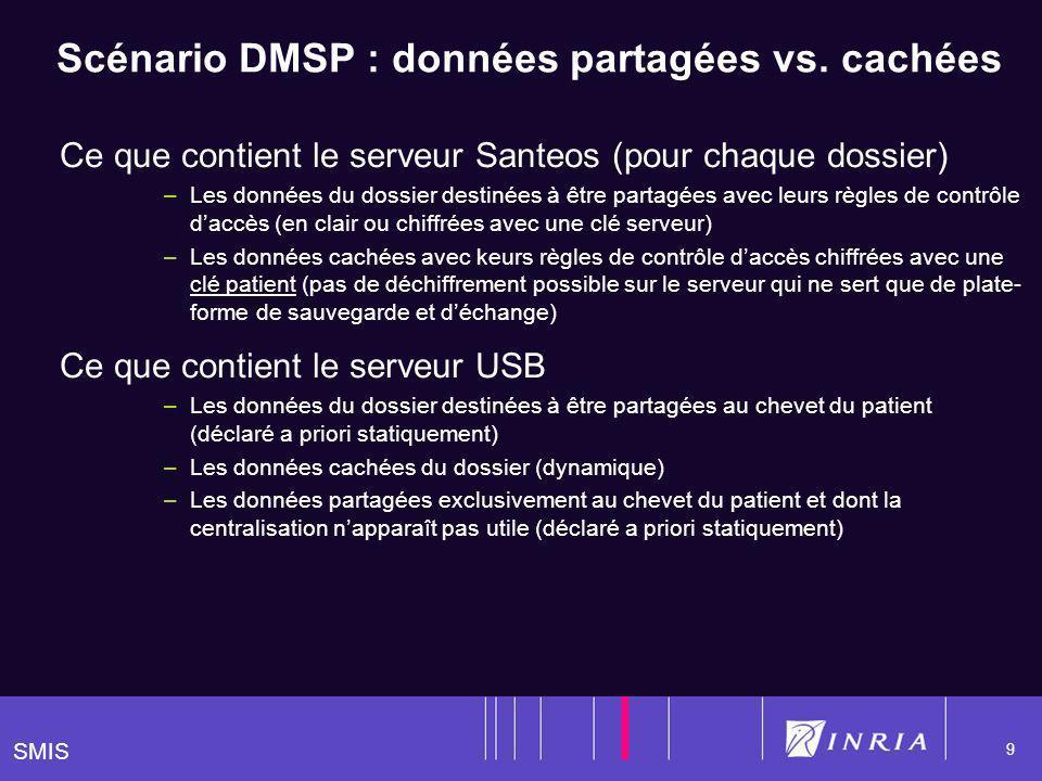 SMIS 9 Scénario DMSP : données partagées vs.