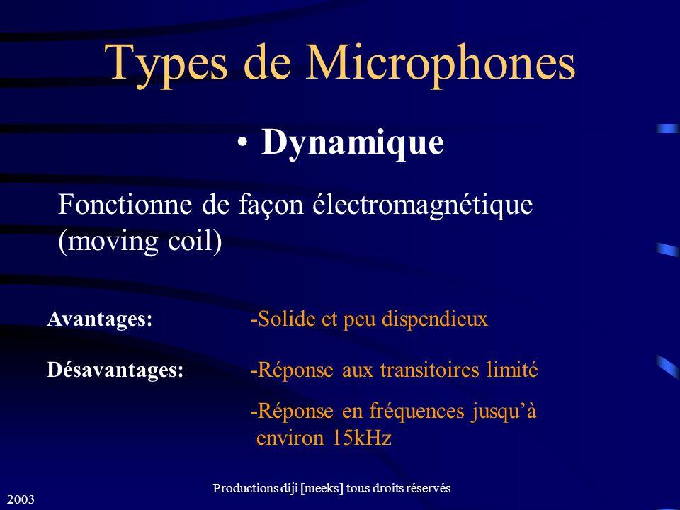 2003 Productions diji [meeks] tous droits réservés Types de Microphones Dynamique Avantages:-Solide et peu dispendieux Désavantages:-Réponse aux transitoires limité -Réponse en fréquences jusquà environ 15kHz Fonctionne de façon électromagnétique (moving coil)
