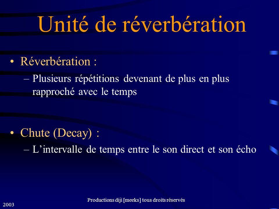 2003 Productions diji [meeks] tous droits réservés Unité de réverbération Réverbération : –Plusieurs répétitions devenant de plus en plus rapproché avec le temps Chute (Decay) : –Lintervalle de temps entre le son direct et son écho