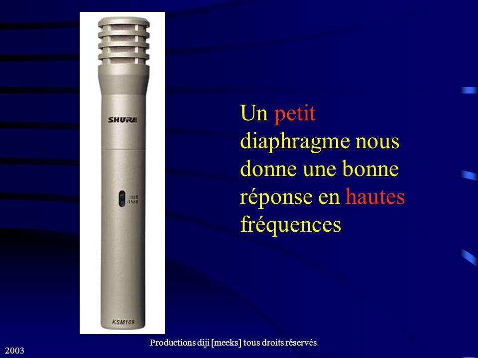 2003 Productions diji [meeks] tous droits réservés Un petit diaphragme nous donne une bonne réponse en hautes fréquences