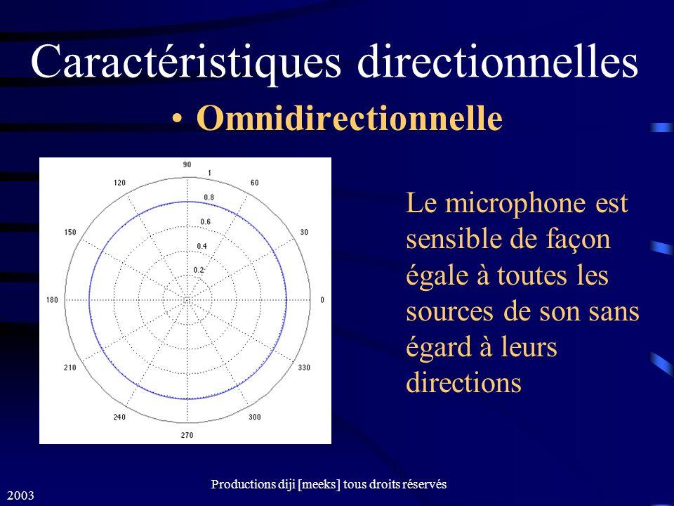 2003 Productions diji [meeks] tous droits réservés Caractéristiques directionnelles Omnidirectionnelle Le microphone est sensible de façon égale à toutes les sources de son sans égard à leurs directions