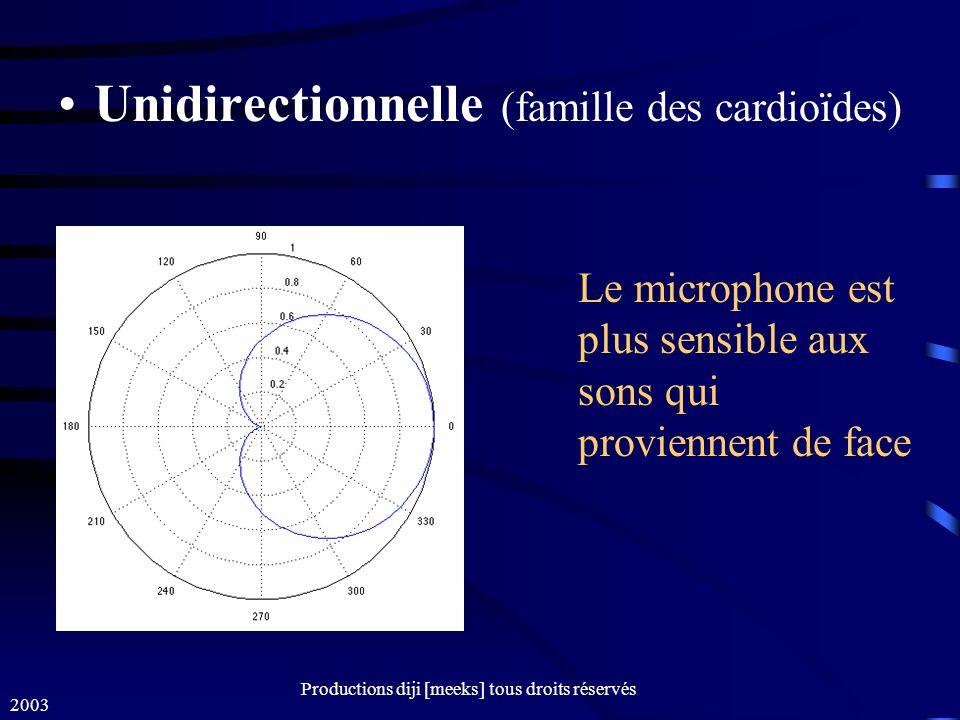 2003 Productions diji [meeks] tous droits réservés Unidirectionnelle (famille des cardioïdes) Le microphone est plus sensible aux sons qui proviennent de face