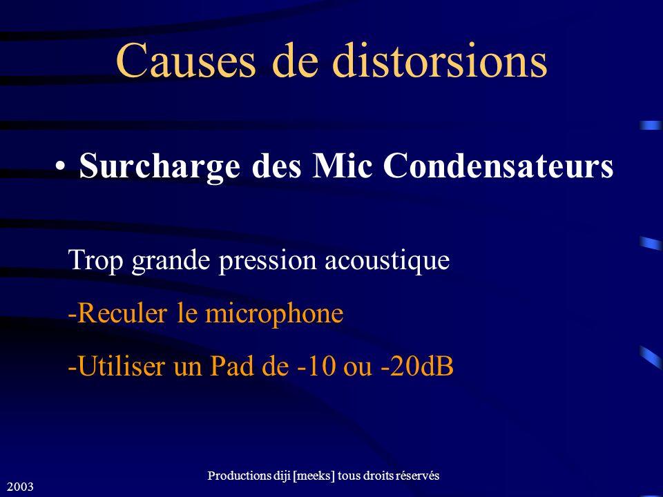 2003 Productions diji [meeks] tous droits réservés Causes de distorsions Surcharge des Mic Condensateurs Trop grande pression acoustique -Reculer le microphone -Utiliser un Pad de -10 ou -20dB