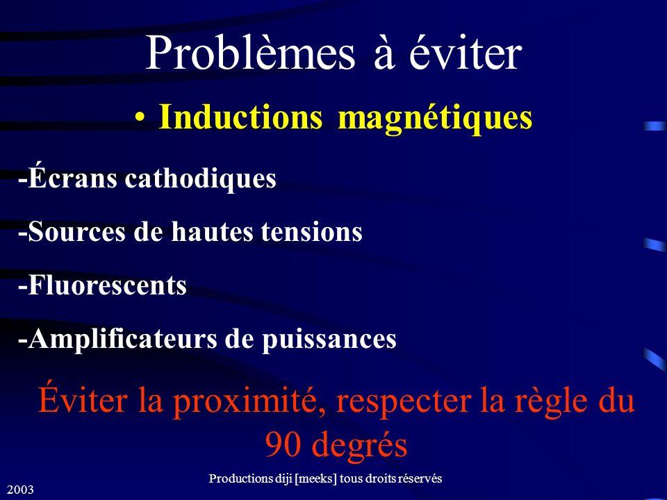2003 Productions diji [meeks] tous droits réservés Problèmes à éviter Inductions magnétiques -Écrans cathodiques -Sources de hautes tensions -Fluorescents -Amplificateurs de puissances Éviter la proximité, respecter la règle du 90 degrés